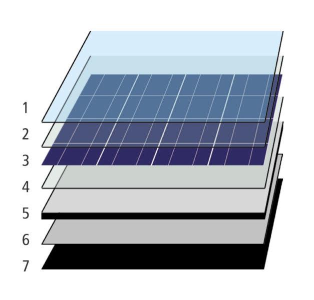 Energia Solar Como Funciona Entenda Tudo Solarix